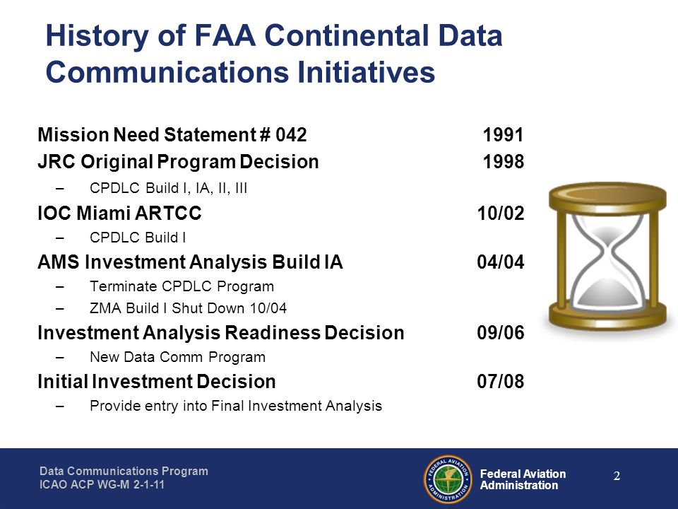 Federal Aviation Administration Data Communications Program ICAO ACP WG-M 2-1-11 3 ARTCCs TRACONs TOWER User Flight Operations Control VDL-2 Network ATCSCC WX Reroutes Tailored Arrivals / CDAs VDL-2 Trajectory Based Operations High Performance Airspace Time Based Metering Fix Clearances TOWERS ARTCCS TRACONS Taxi Instructions Digital ATISDeparture Clearance Global Harmonization, Enhanced Safety, Increased Capacity Pilot Downlink FAA Data Comm CONOPS