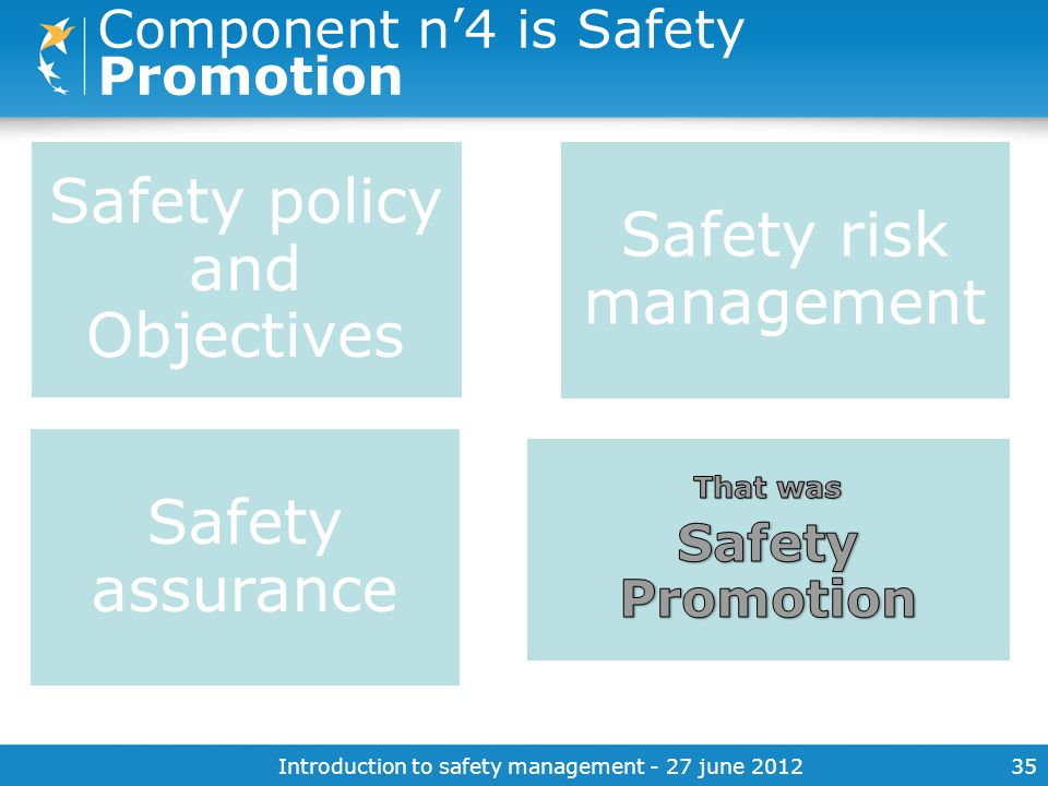 Introduction to safety management - 27 june 201235 Component n4 is Safety Promotion Safety policy and Objectives Safety risk management Safety assuran
