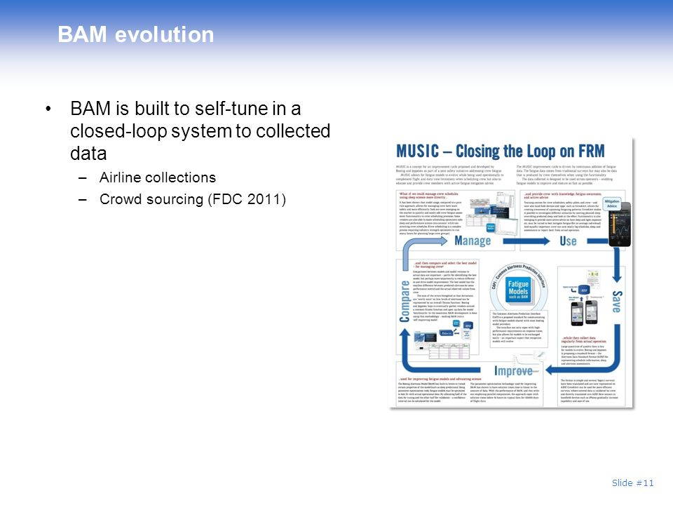 Slide #11 BAM evolution BAM is built to self-tune in a closed-loop system to collected data –Airline collections –Crowd sourcing (FDC 2011)