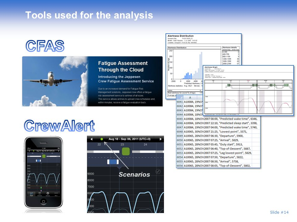 Slide #14 Tools used for the analysis Scenarios