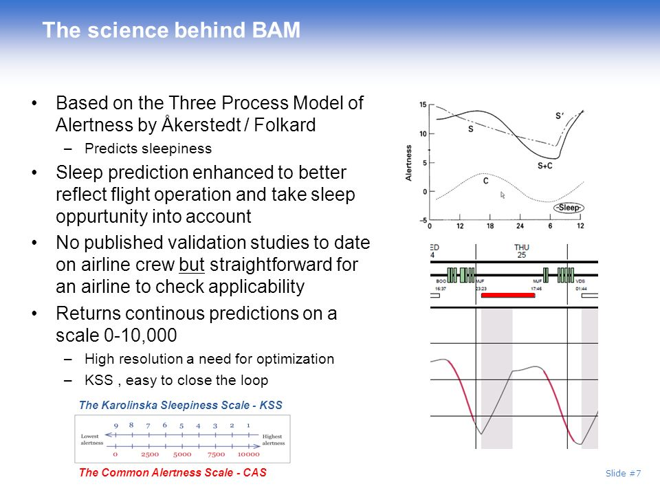 Slide #7 The science behind BAM Based on the Three Process Model of Alertness by Åkerstedt / Folkard –Predicts sleepiness Sleep prediction enhanced to