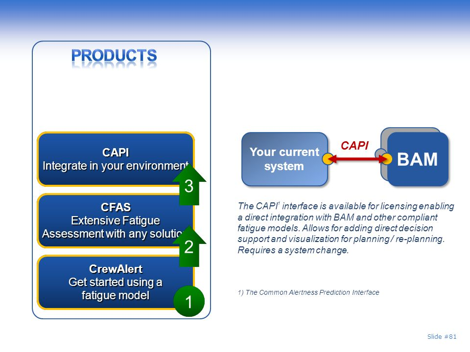 Slide #81 CAPI Integrate in your environment CAPI CrewAlert Get started using a fatigue model CrewAlert CFAS Extensive Fatigue Assessment with any solution CFAS 1 2 3 Your current system CAPI The CAPI 1 interface is available for licensing enabling a direct integration with BAM and other compliant fatigue models.