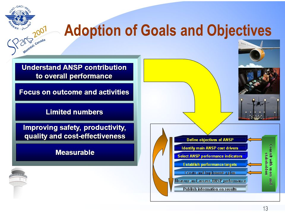 13 Adoption of Goals and Objectives Understand ANSP contribution to overall performance Focus on outcome and activities Limited numbers Improving safe