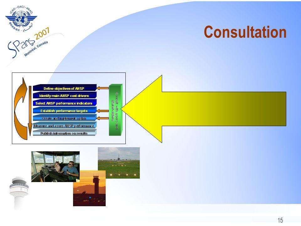15 Consultation