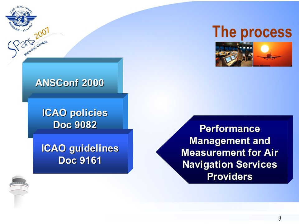 8 The process ANSConf 2000 ICAO policies Doc 9082 ICAO guidelines Doc 9161 Performance Management and Measurement for Air Navigation Services Provider