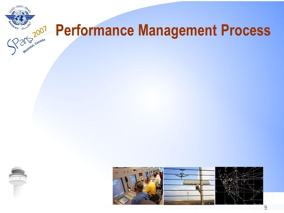 9 Performance Management Process
