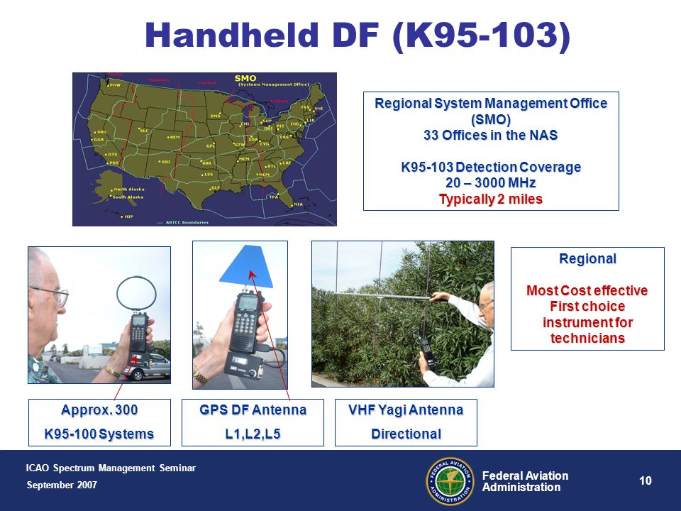 9 Federal Aviation Administration 29 RFID Systems GPS DF Antenna L1 - 1575.42 MHz Regional Automated Vehicle mounted mobile DF Detection Band 20-2000