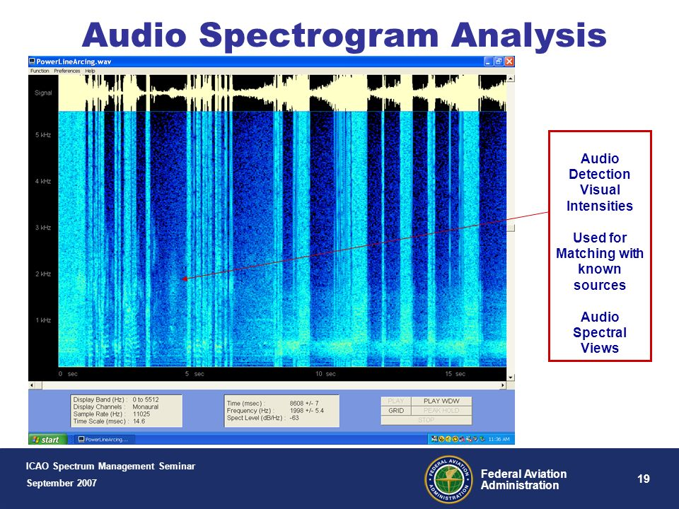 18 Federal Aviation Administration Propagation Loss Determine the potential signal levels received by Aircraft Analyze: Intermodulation FM Worksheet S