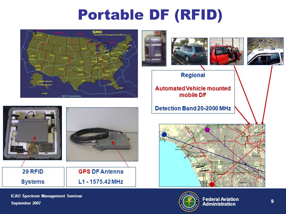 9 Federal Aviation Administration 29 RFID Systems GPS DF Antenna L1 - 1575.42 MHz Regional Automated Vehicle mounted mobile DF Detection Band 20-2000 MHz Portable DF (RFID) ICAO Spectrum Management Seminar September 2007