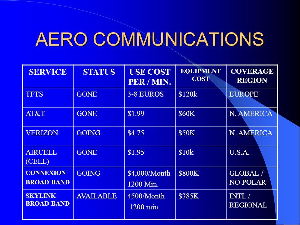 AERO COMMUNICATIONS SERVICESTATUSUSE COST PER / MIN. EQUIPMENT COST COVERAGE REGION TFTSGONE3-8 EUROS$120kEUROPE AT&TGONE$1.99$60KN. AMERICA VERIZONGO