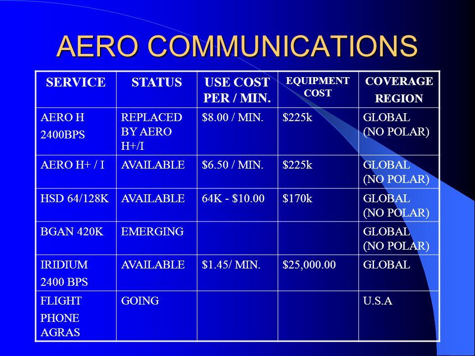 AERO COMMUNICATIONS SERVICESTATUSUSE COST PER / MIN. EQUIPMENT COST COVERAGE REGION AERO H 2400BPS REPLACED BY AERO H+/I $8.00 / MIN.$225kGLOBAL (NO P
