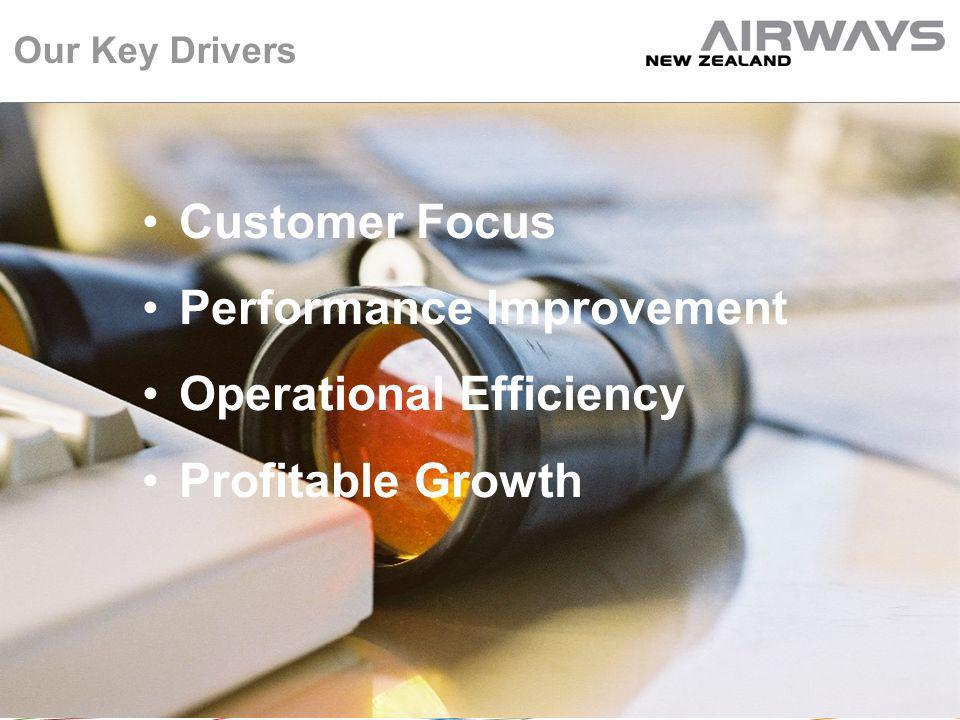 Our Key Drivers Customer Focus Performance Improvement Operational Efficiency Profitable Growth