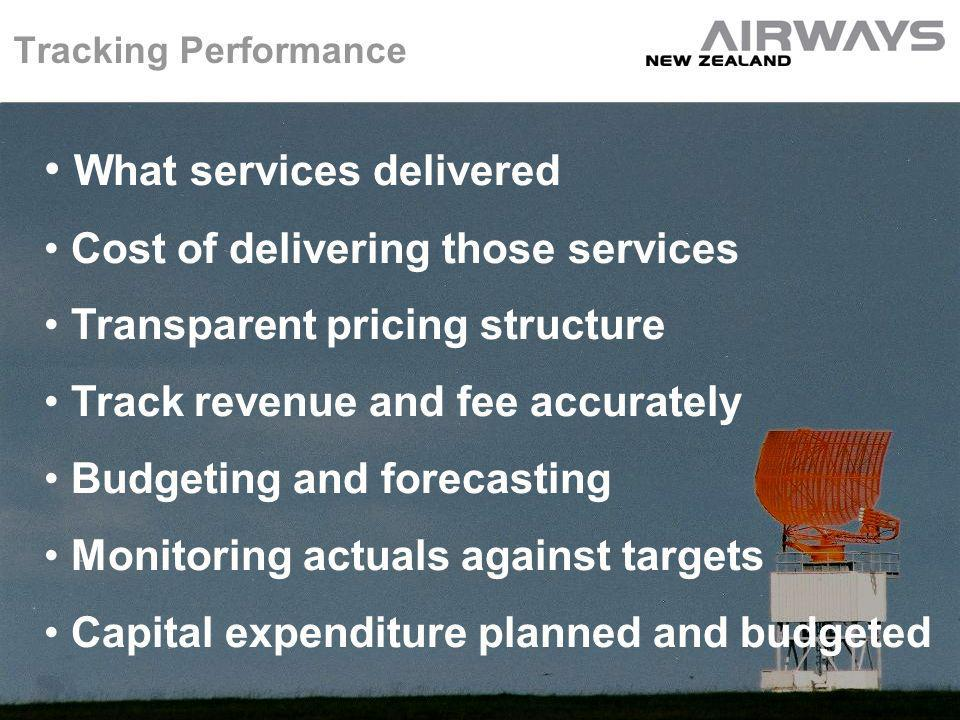 Tracking Performance What services delivered Cost of delivering those services Transparent pricing structure Track revenue and fee accurately Budgeting and forecasting Monitoring actuals against targets Capital expenditure planned and budgeted