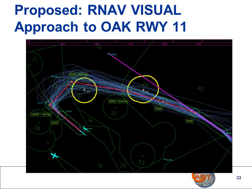 33 Proposed: RNAV VISUAL Approach to OAK RWY 11
