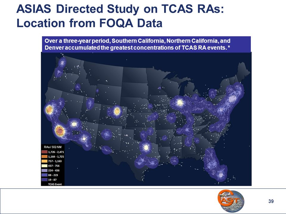 39 ASIAS Directed Study on TCAS RAs: Location from FOQA Data 39 Over a three-year period, Southern California, Northern California, and Denver accumul