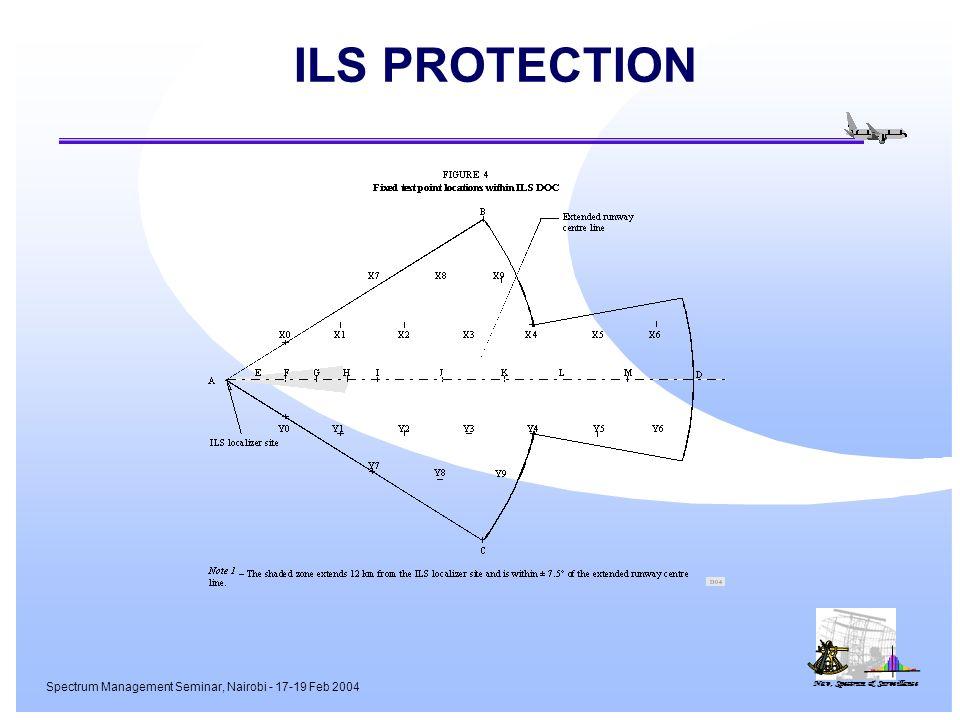 Nav, Spectrum & Surveillance Spectrum Management Seminar, Nairobi - 17-19 Feb 2004 ILS PROTECTION