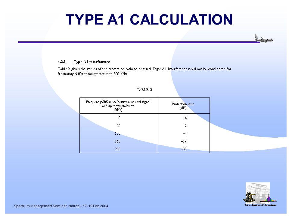 Nav, Spectrum & Surveillance Spectrum Management Seminar, Nairobi - 17-19 Feb 2004 TYPE A1 CALCULATION