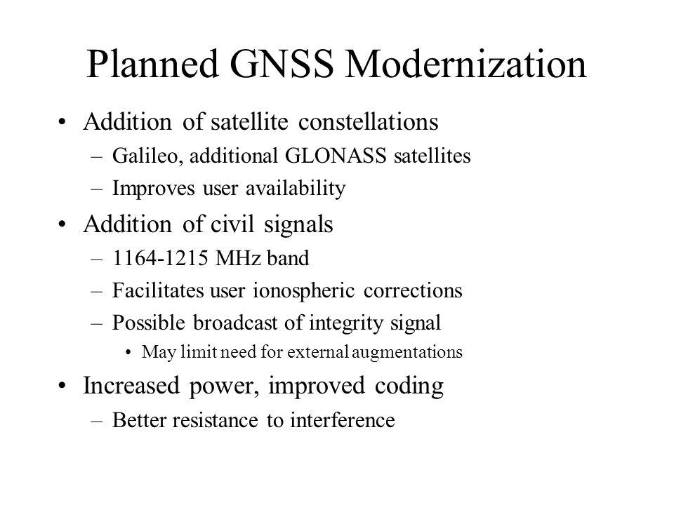 Planned GNSS Modernization Addition of satellite constellations –Galileo, additional GLONASS satellites –Improves user availability Addition of civil