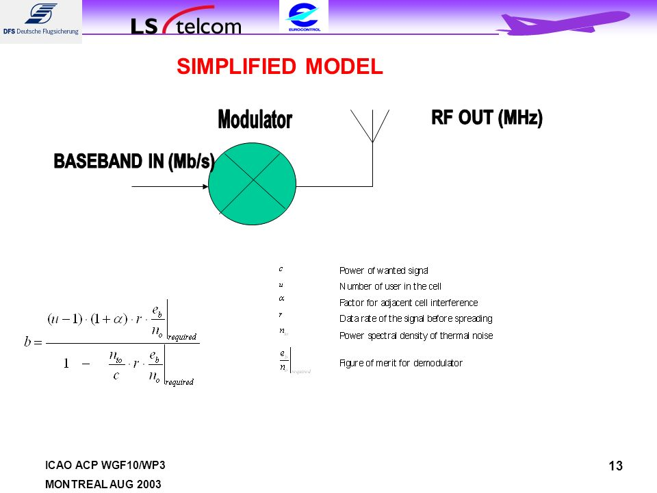 ICAO ACP WGF10/WP3 MONTREAL AUG SIMPLIFIED MODEL