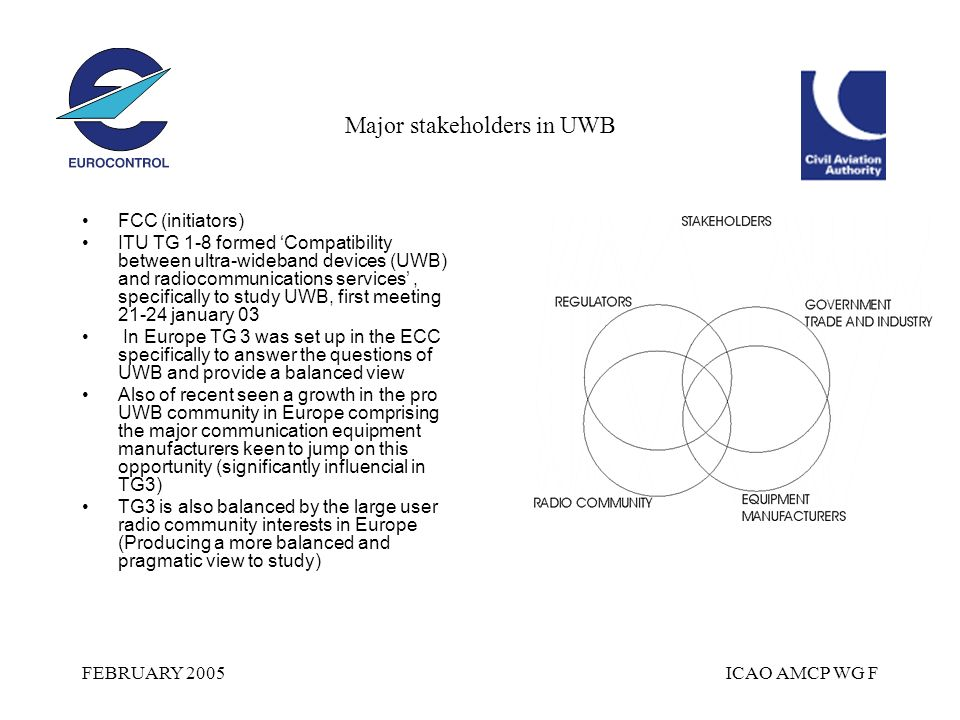 FEBRUARY 2005ICAO AMCP WG F Major stakeholders in UWB FCC (initiators) ITU TG 1-8 formed Compatibility between ultra-wideband devices (UWB) and radiocommunications services, specifically to study UWB, first meeting 21-24 january 03 In Europe TG 3 was set up in the ECC specifically to answer the questions of UWB and provide a balanced view Also of recent seen a growth in the pro UWB community in Europe comprising the major communication equipment manufacturers keen to jump on this opportunity (significantly influencial in TG3) TG3 is also balanced by the large user radio community interests in Europe (Producing a more balanced and pragmatic view to study)