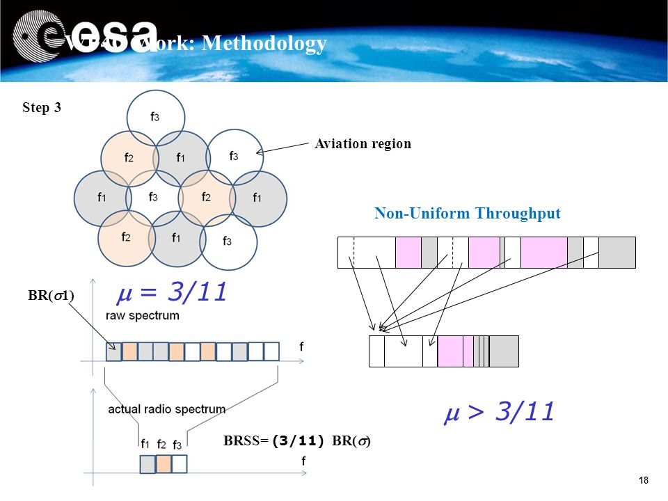 18 WP4C Work: Methodology Step 3 BR( 1) Aviation region = 3/11 BRSS= (3/11) BR( ) > 3/11 Non-Uniform Throughput