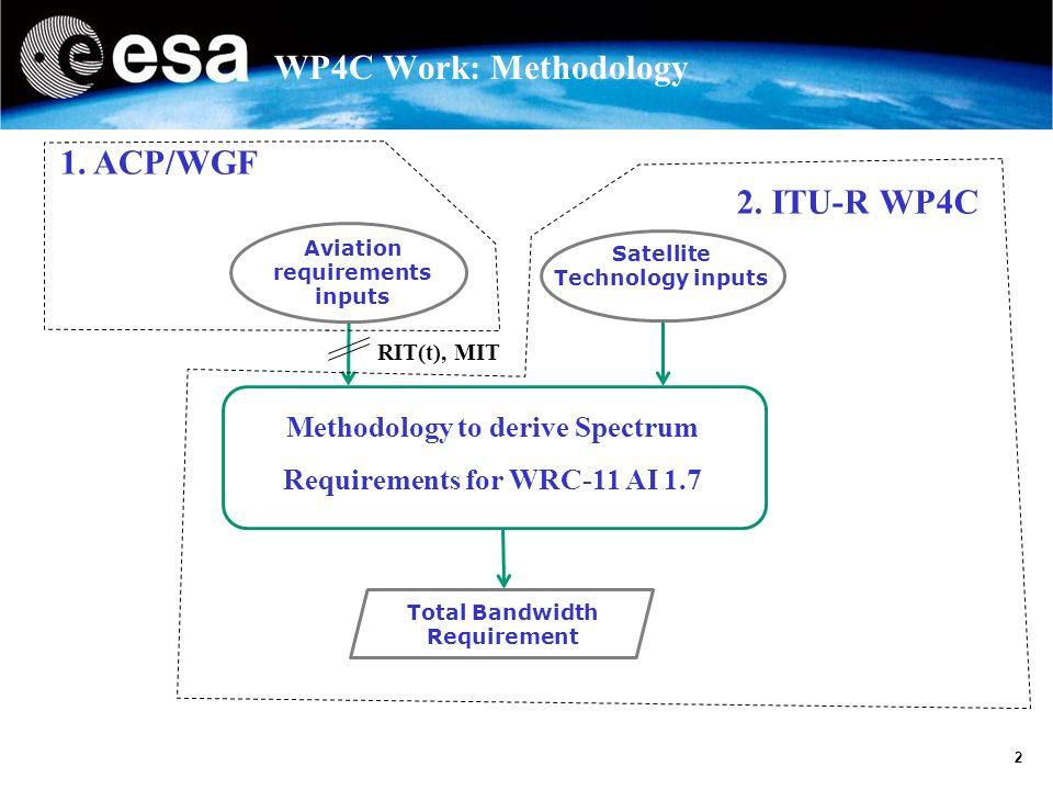 13 WP4C Work: Methodology 2. ITU-R WP4C Methodology Satellite characteristics Aviation comms needs