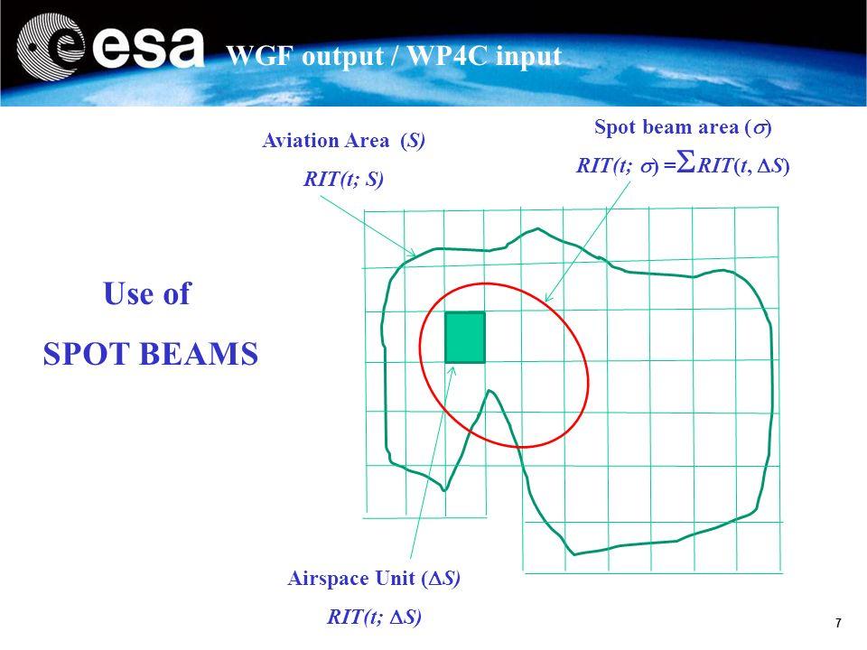 18 WP4C Work: Methodology Step 3 BR( 1) Aviation region = 3/11 BRSS= (3/11) BR( ) > 3/11 Non-Uniform Throughput