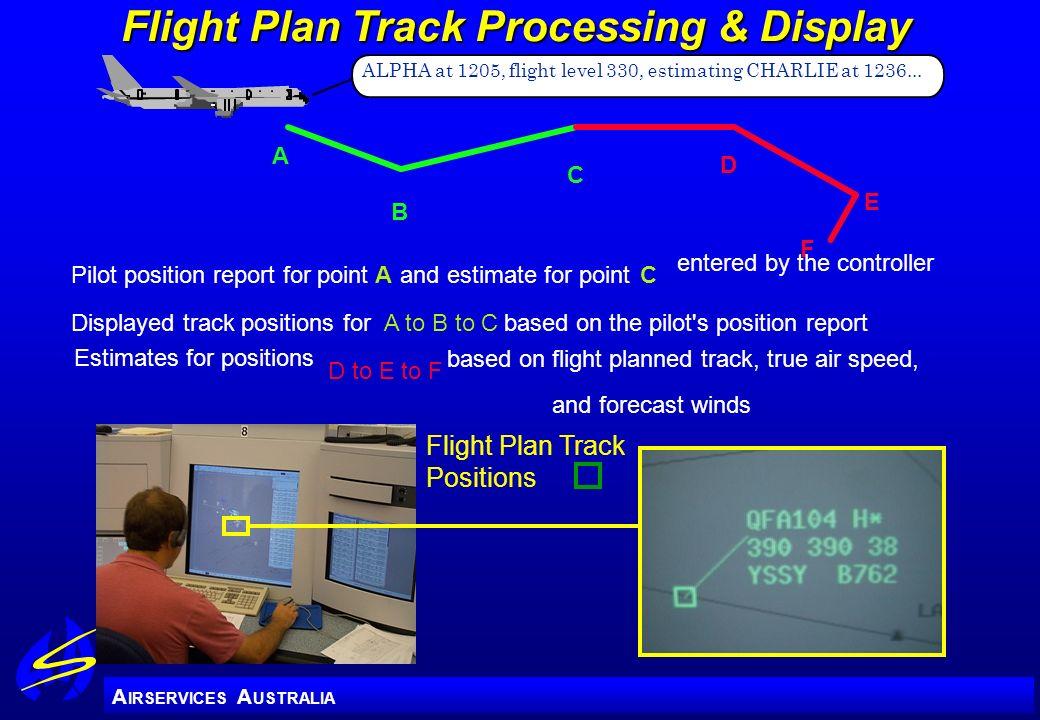 A IRSERVICES A USTRALIA... B C A E F D ALPHA at 1205, flight level 330, estimating CHARLIE at 1236... Flight Plan Track Processing & Display Pilot pos