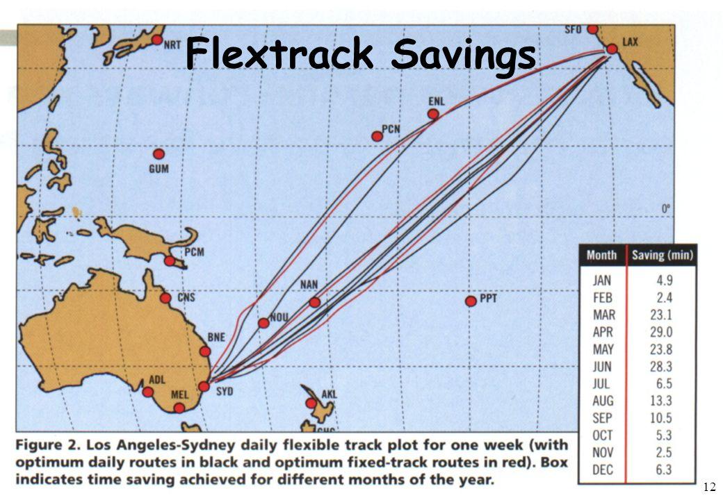 A IRSERVICES A USTRALIA 65 Flextrack Savings 12