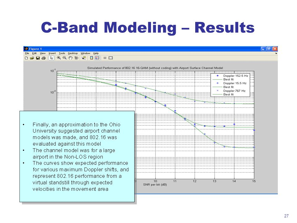 27 C-Band Modeling – Results