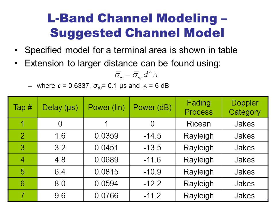 7 L-Band Channel Modeling – Suggested Channel Model Specified model for a terminal area is shown in table Extension to larger distance can be found using: –where = 0.6337, σ τ 0 = 0.1 μs and = 6 dB Tap #Delay (µs)Power (lin)Power (dB) Fading Process Doppler Category 1010RiceanJakes 21.60.0359-14.5RayleighJakes 33.20.0451-13.5RayleighJakes 44.80.0689-11.6RayleighJakes 56.40.0815-10.9RayleighJakes 68.00.0594-12.2RayleighJakes 79.60.0766-11.2RayleighJakes