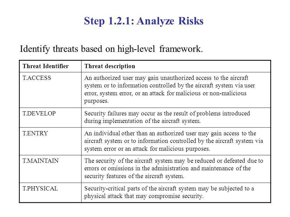 Identify threats based on high-level framework.