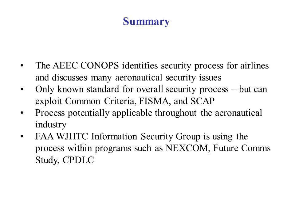 The AEEC CONOPS identifies security process for airlines and discusses many aeronautical security issues Only known standard for overall security process – but can exploit Common Criteria, FISMA, and SCAP Process potentially applicable throughout the aeronautical industry FAA WJHTC Information Security Group is using the process within programs such as NEXCOM, Future Comms Study, CPDLC Summary