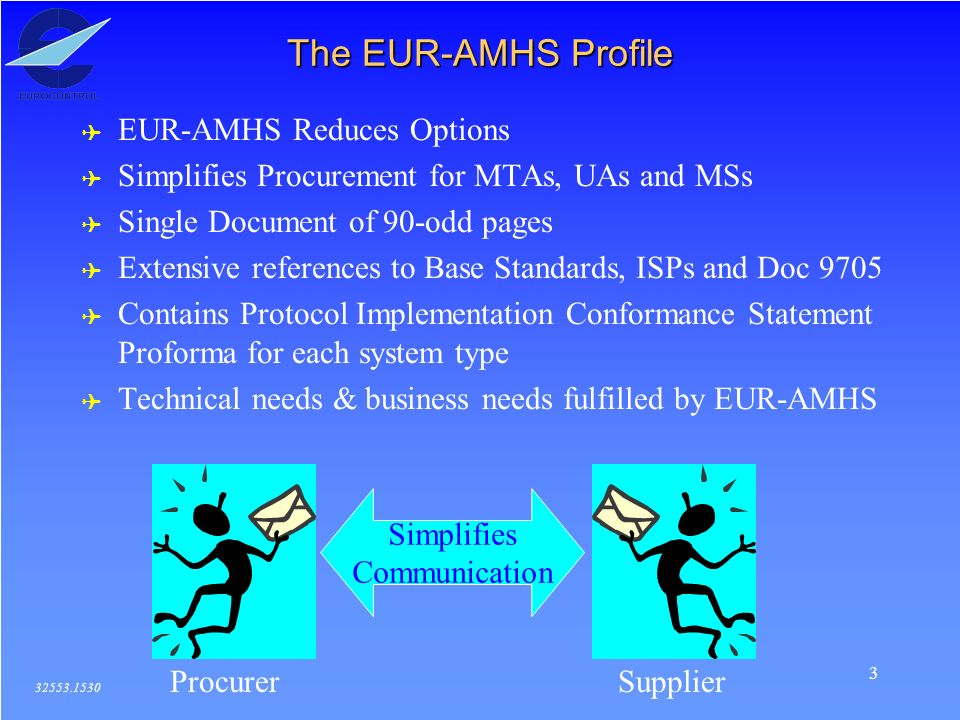 3 The EUR-AMHS Profile 32553.1530 ProcurerSupplier Simplifies Communication ( EUR-AMHS Reduces Options ( Simplifies Procurement for MTAs, UAs and MSs