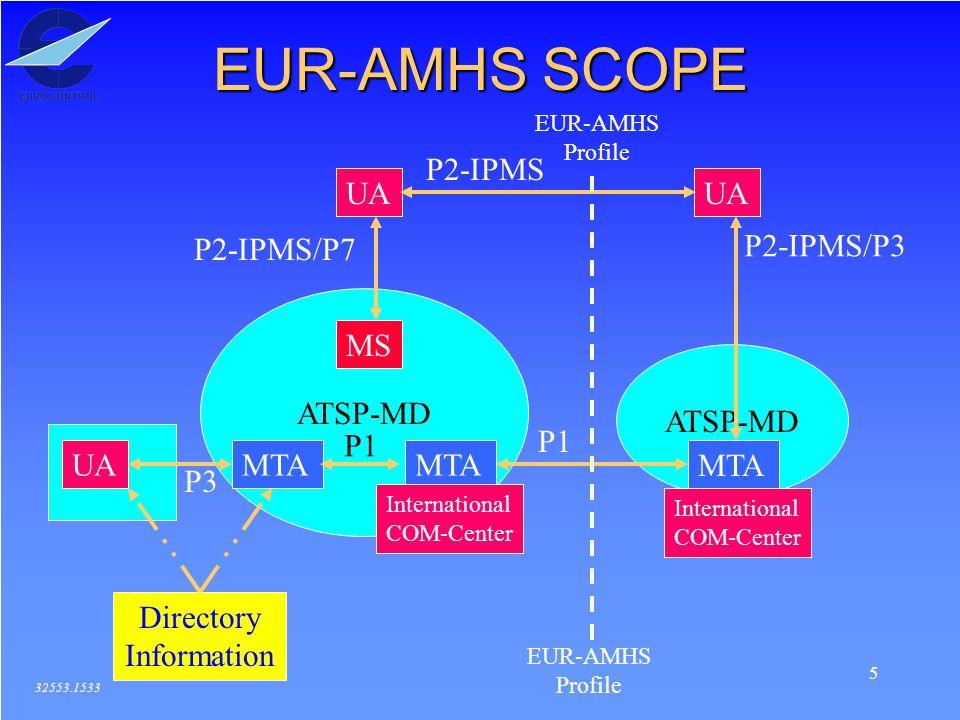 5 32553.1533 EUR-AMHS SCOPE UA ATSP-MD MS MTA UA P2-IPMS P2-IPMS/P7 P2-IPMS/P3 P3 P1 Directory Information EUR-AMHS Profile EUR-AMHS Profile International COM-Center International COM-Center
