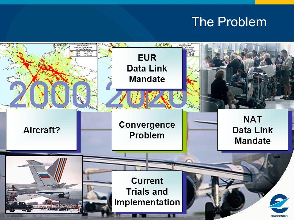 The Problem Convergence Problem EUR Data Link Mandate NAT Data Link Mandate Current Trials and Implementation Aircraft?