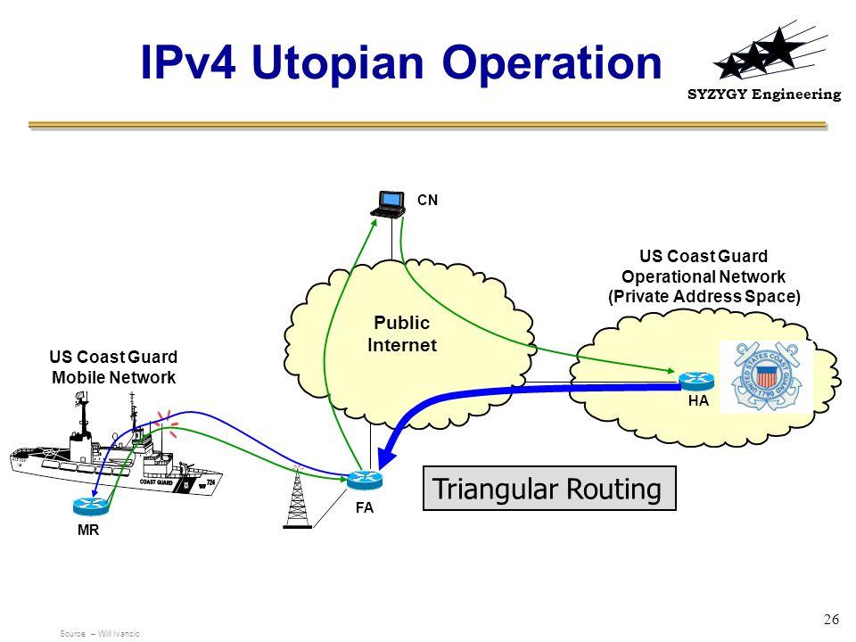 SYZYGY Engineering 26 Public Internet FA MR US Coast Guard Mobile Network HA US Coast Guard Operational Network (Private Address Space) CN IPv4 Utopia