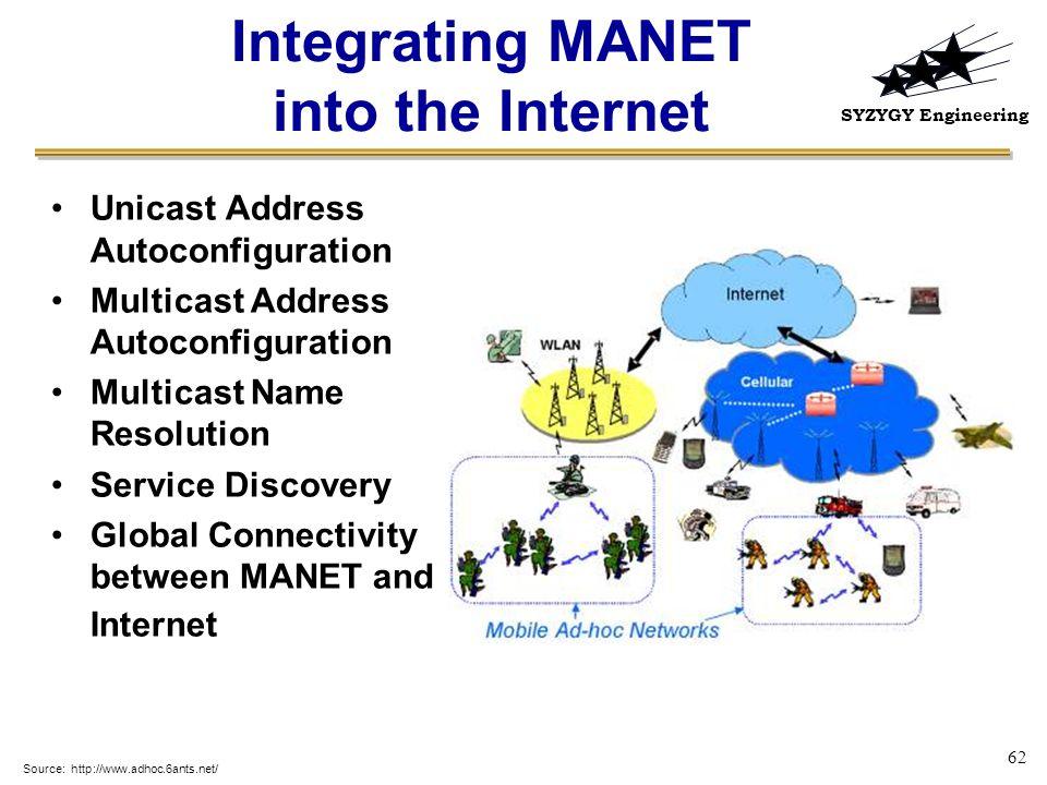 SYZYGY Engineering 62 Integrating MANET into the Internet Unicast Address Autoconfiguration Multicast Address Autoconfiguration Multicast Name Resolut