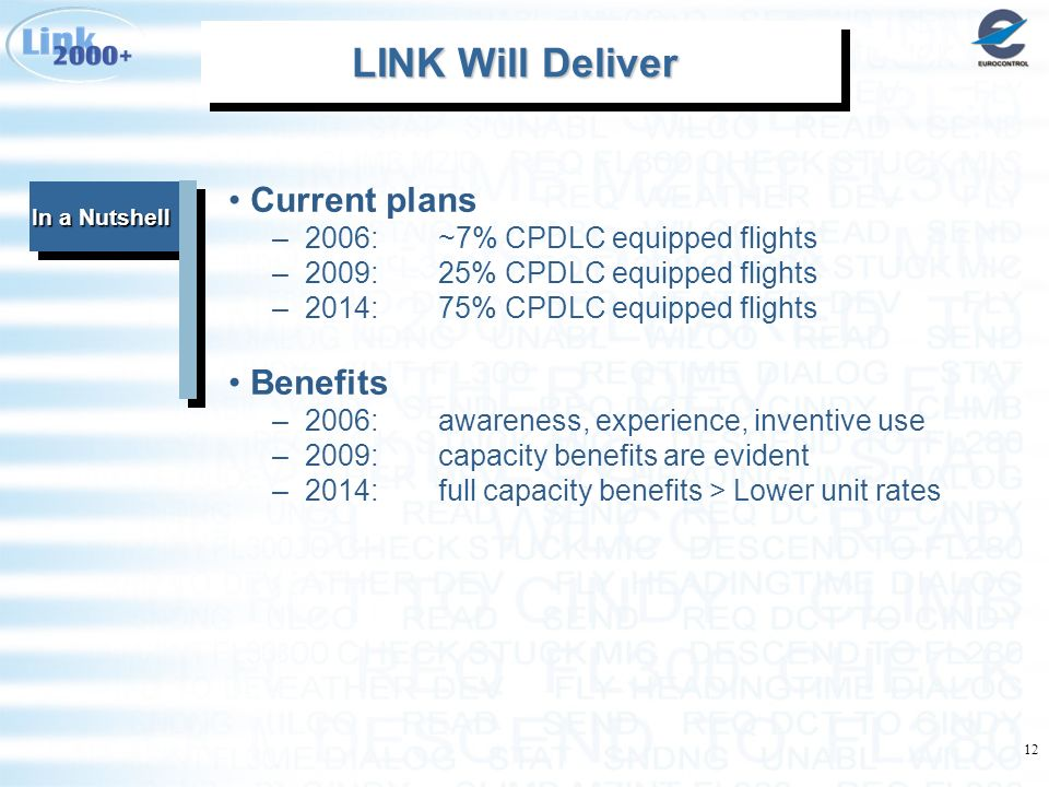 12 In a Nutshell LINK Will Deliver LINK Will Deliver LINK Will Deliver LINK Will Deliver Current plans –2006: ~7% CPDLC equipped flights –2009: 25% CP