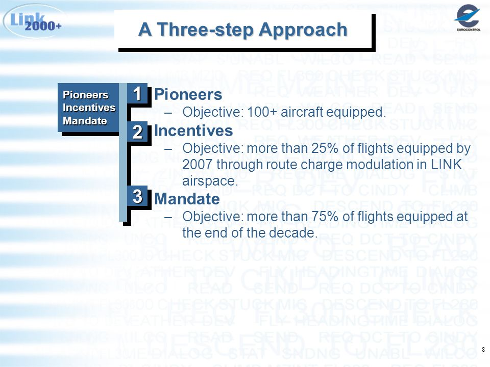 8 Pioneers Incentives Mandate A Three-step Approach A Three-step Approach A Three-step Approach A Three-step Approach Pioneers –Objective: 100+ aircraft equipped.