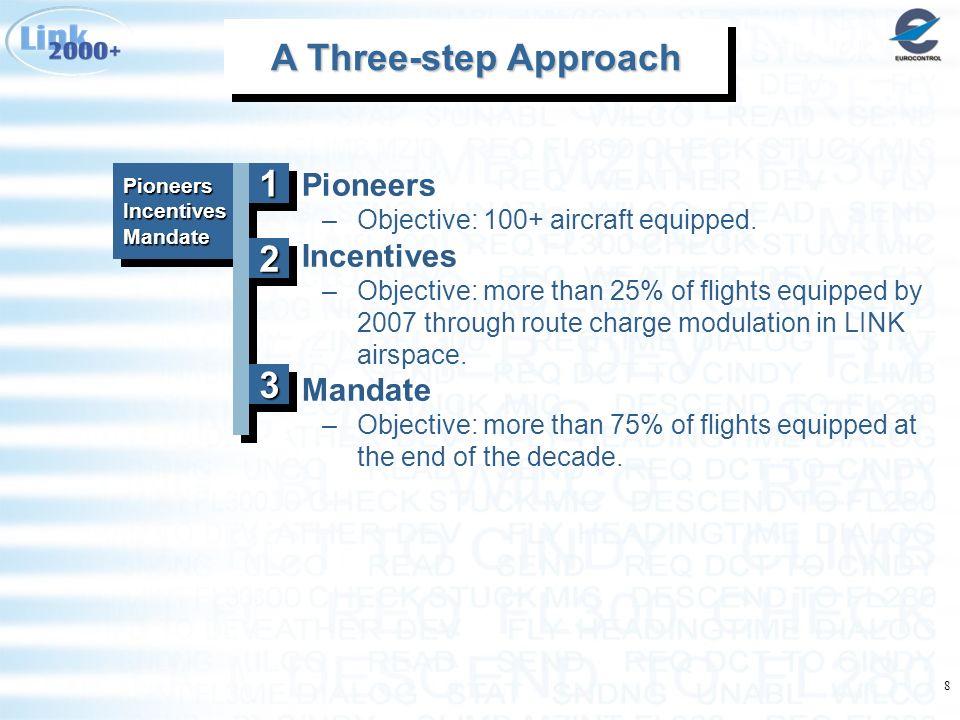 8 Pioneers Incentives Mandate A Three-step Approach A Three-step Approach A Three-step Approach A Three-step Approach Pioneers –Objective: 100+ aircra