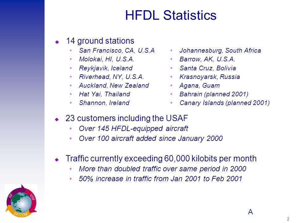 A 2 HFDL Statistics u 14 ground stations San Francisco, CA, U.S.A Molokai, HI, U.S.A. Reykjavik, Iceland Riverhead, NY, U.S.A. Auckland, New Zealand H