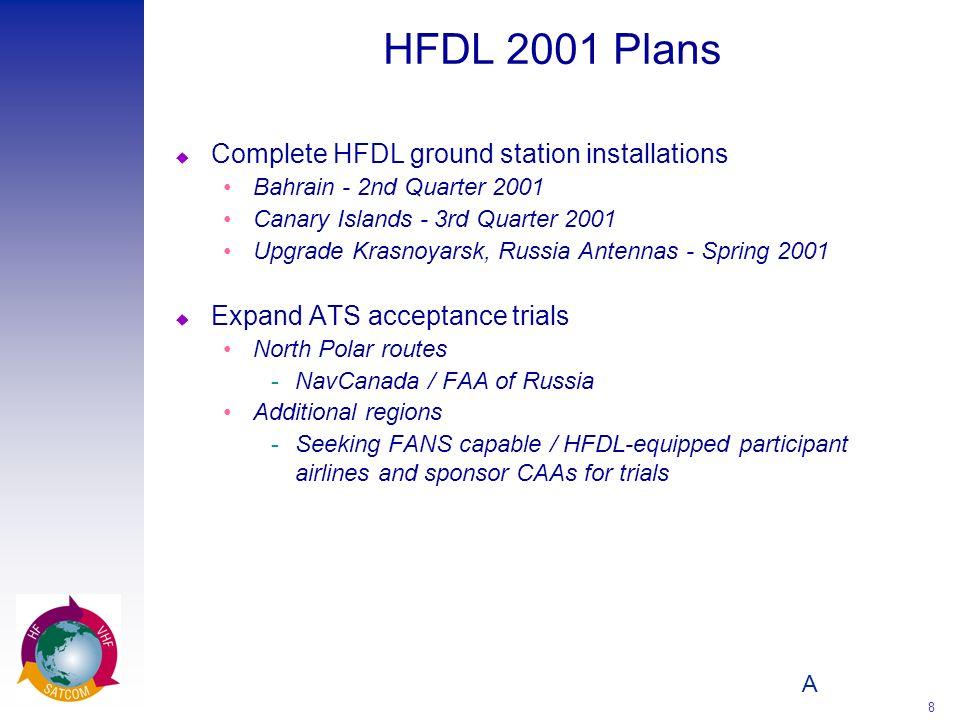 A 8 HFDL 2001 Plans u Complete HFDL ground station installations Bahrain - 2nd Quarter 2001 Canary Islands - 3rd Quarter 2001 Upgrade Krasnoyarsk, Rus