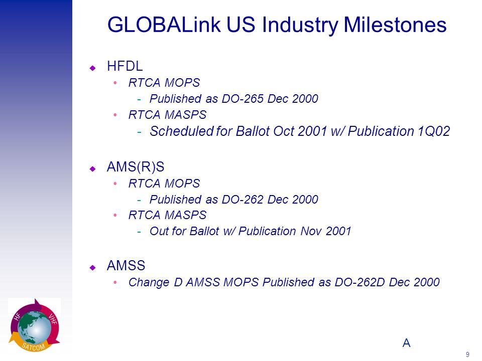 A 9 GLOBALink US Industry Milestones u HFDL RTCA MOPS Published as DO-265 Dec 2000 RTCA MASPS Scheduled for Ballot Oct 2001 w/ Publication 1Q02 u AM