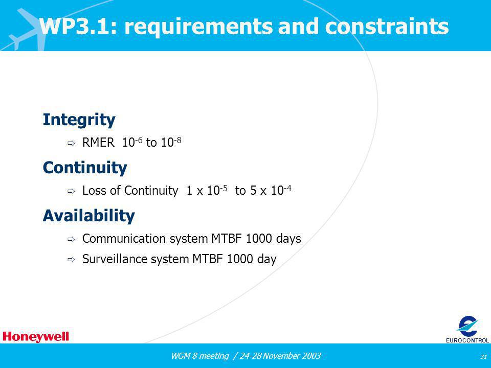 WGM 8 meeting / 24-28 November 2003 31 EUROCONTROL WP3.1: requirements and constraints Integrity RMER 10 -6 to 10 -8 Continuity Loss of Continuity 1 x