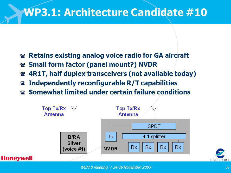 WGM 8 meeting / 24-28 November 2003 34 EUROCONTROL WP3.1: Architecture Candidate #10 ( Retains existing analog voice radio for GA aircraft ( Small for