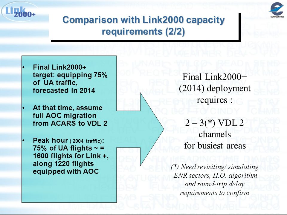 Comparison with Link2000 capacity requirements (2/2) Final Link2000+ target: equipping 75% of UA traffic, forecasted in 2014 At that time, assume full AOC migration from ACARS to VDL 2 Peak hour ( 2004 traffic) : 75% of UA flights ~ = 1600 flights for Link +, along 1220 flights equipped with AOC Final Link2000+ (2014) deployment requires : 2 – 3(*) VDL 2 channels for busiest areas (*) Need revisiting/ simulating ENR sectors, H.O.