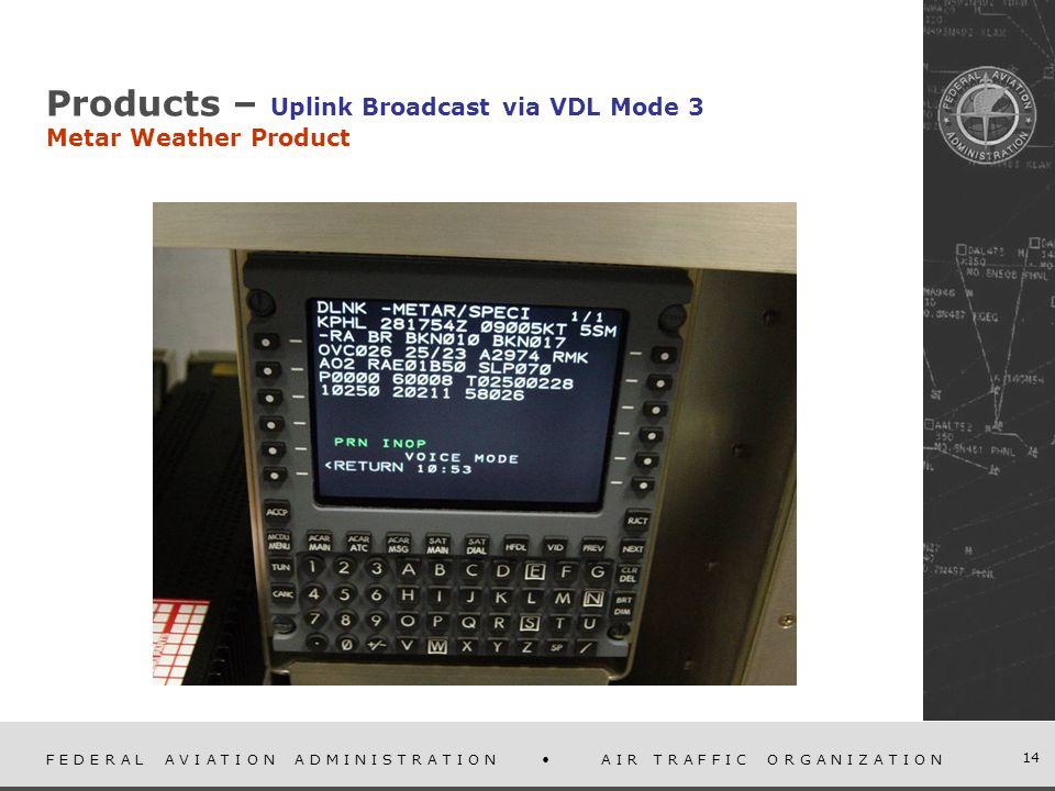 F E D E R A L A V I A T I O N A D M I N I S T R A T I O N A I R T R A F F I C O R G A N I Z A T I O N 14 Products – Uplink Broadcast via VDL Mode 3 Metar Weather Product