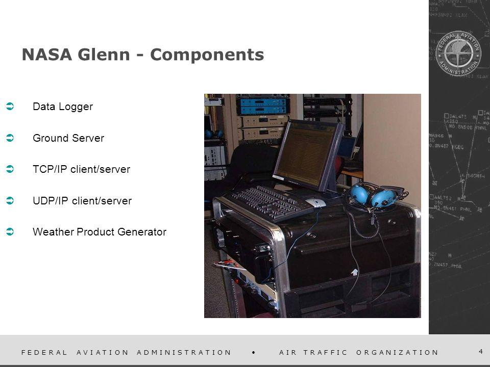 F E D E R A L A V I A T I O N A D M I N I S T R A T I O N A I R T R A F F I C O R G A N I Z A T I O N 4 NASA Glenn - Components Data Logger Ground Server TCP/IP client/server UDP/IP client/server Weather Product Generator