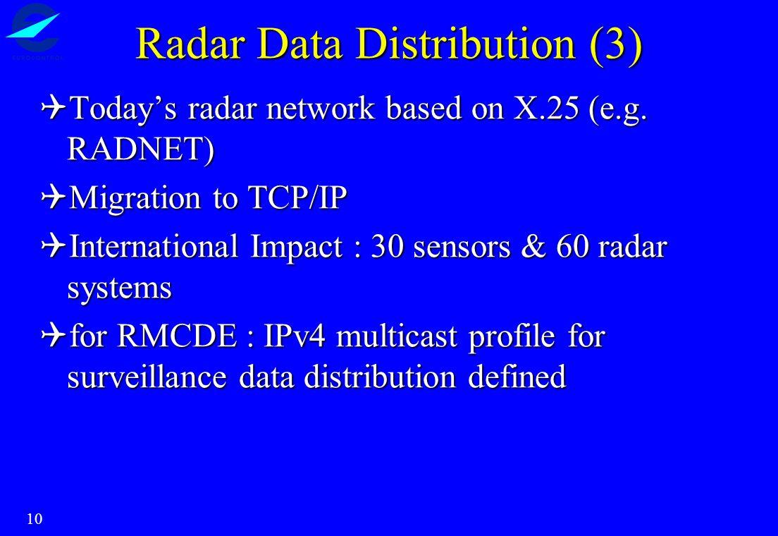 10 Radar Data Distribution (3) Todays radar network based on X.25 (e.g. RADNET) Todays radar network based on X.25 (e.g. RADNET) Migration to TCP/IP M